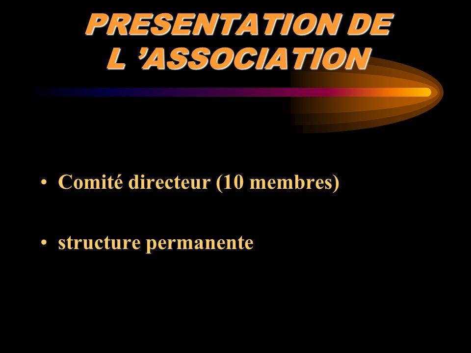 PRESENTATION DE L ASSOCIATION Comité directeur (10 membres) structure permanente