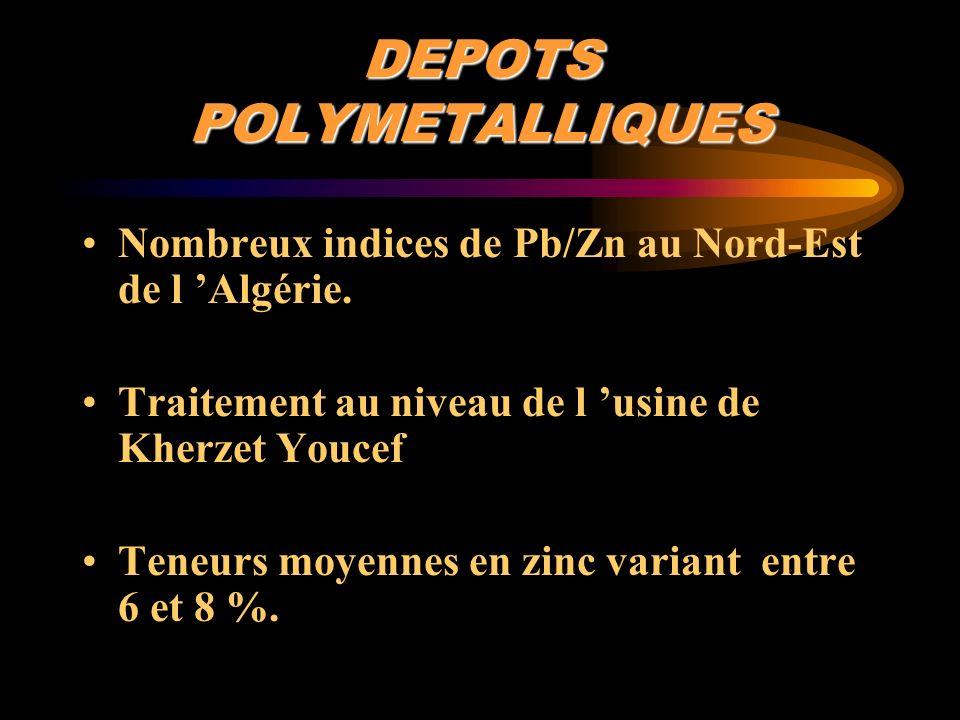 DEPOTS POLYMETALLIQUES Nombreux indices de Pb/Zn au Nord-Est de l Algérie. Traitement au niveau de l usine de Kherzet Youcef Teneurs moyennes en zinc