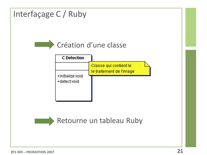BTS IRIS – PROMOTION 2007 21 Interfaçage C / Ruby Création dune classe Retourne un tableau Ruby