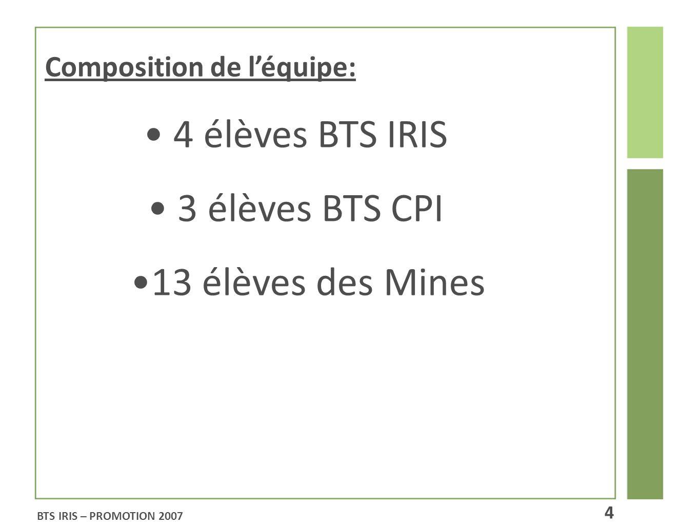 Composition de léquipe: 4 élèves BTS IRIS 3 élèves BTS CPI 13 élèves des Mines BTS IRIS – PROMOTION 2007 4