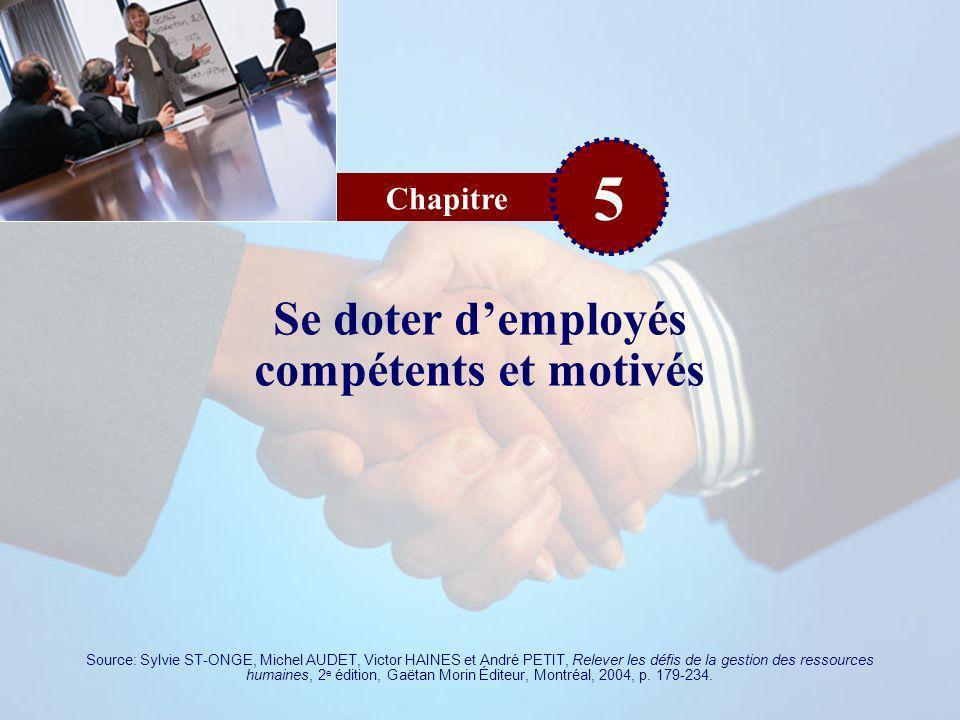 Chapitre 5 Se doter demployés compétents et motivés Source: Sylvie ST-ONGE, Michel AUDET, Victor HAINES et André PETIT, Relever les défis de la gestio
