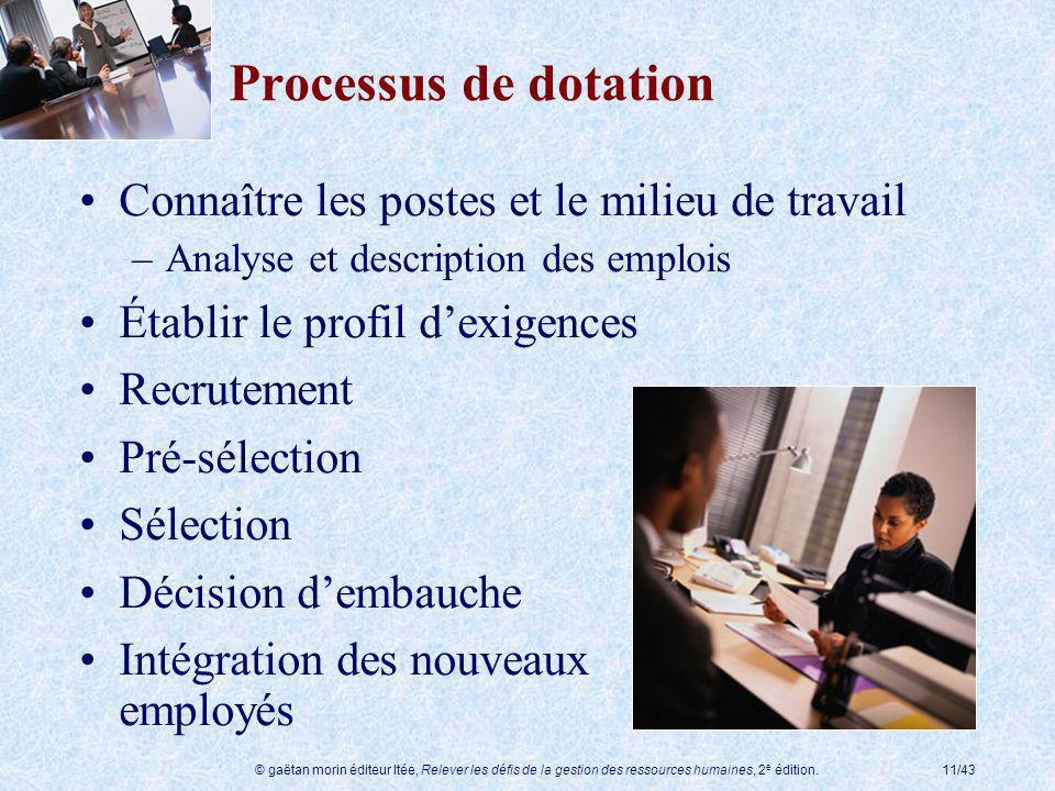 © gaëtan morin éditeur ltée, Relever les défis de la gestion des ressources humaines, 2 e édition.11/43 Processus de dotation Connaître les postes et