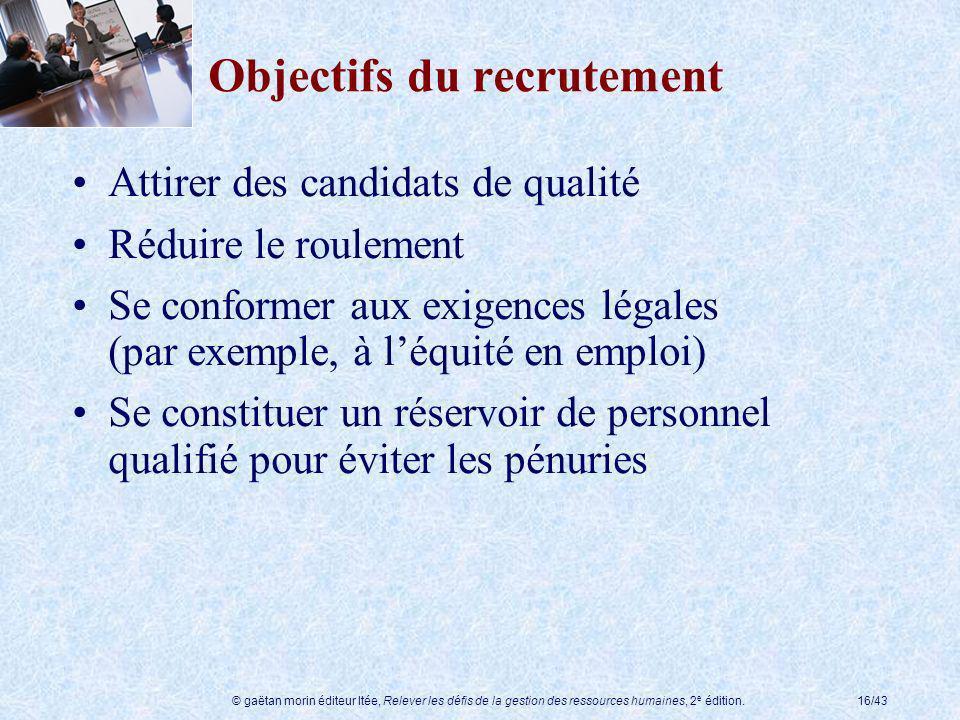 © gaëtan morin éditeur ltée, Relever les défis de la gestion des ressources humaines, 2 e édition.16/43 Objectifs du recrutement Attirer des candidats