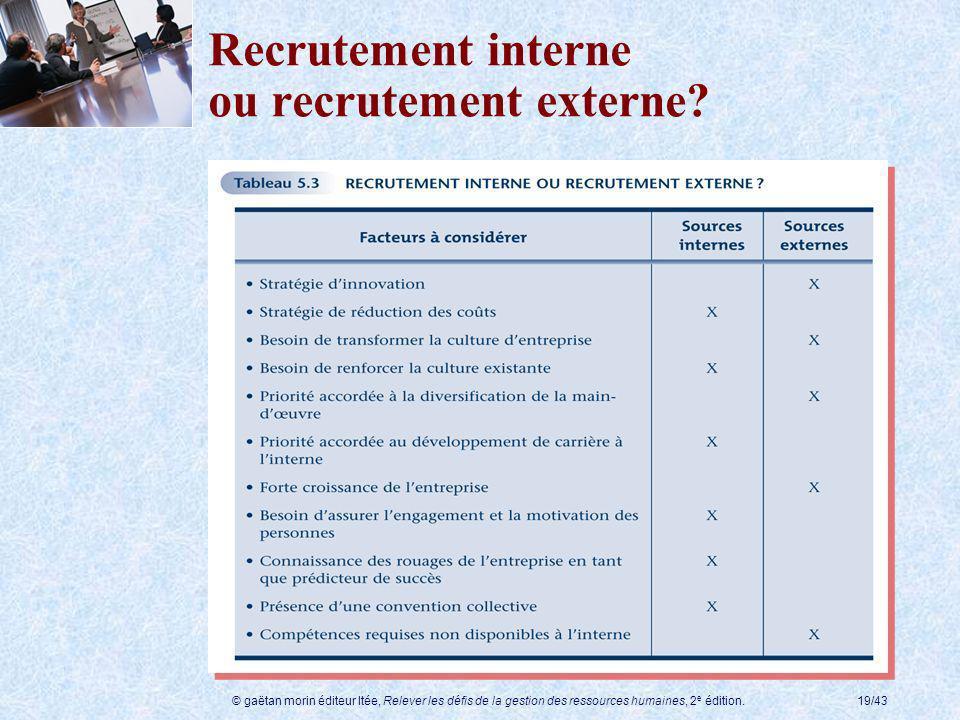 © gaëtan morin éditeur ltée, Relever les défis de la gestion des ressources humaines, 2 e édition.19/43 Recrutement interne ou recrutement externe?