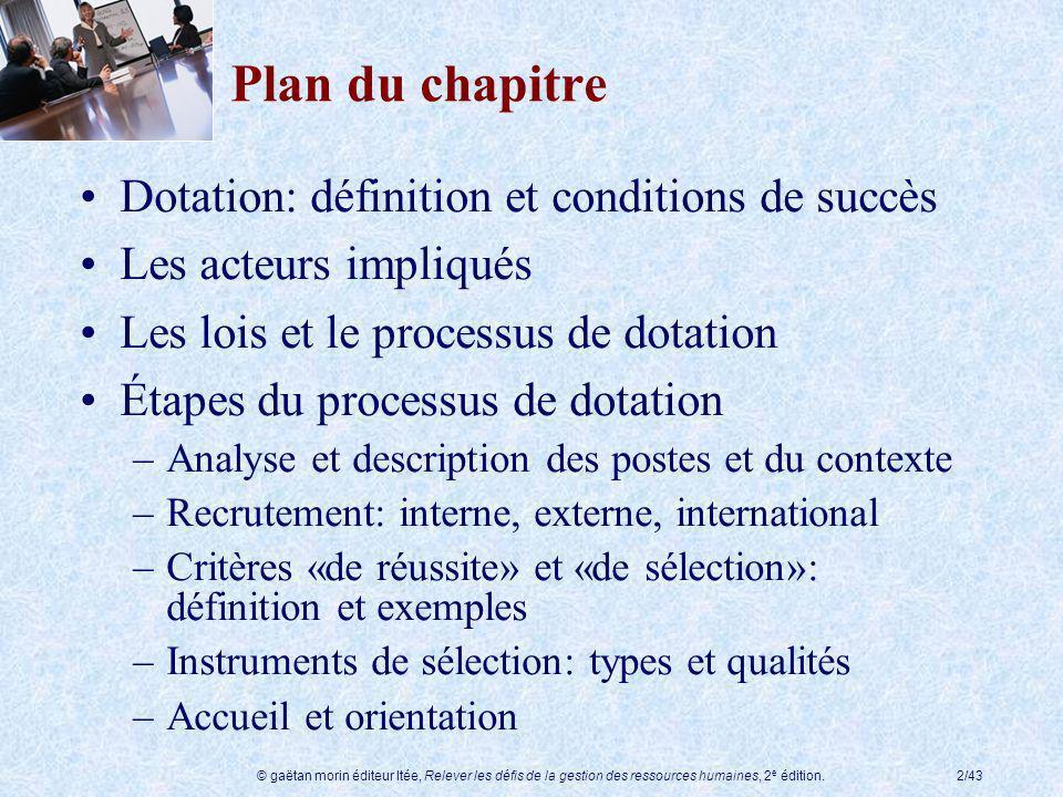 © gaëtan morin éditeur ltée, Relever les défis de la gestion des ressources humaines, 2 e édition.2/43 Plan du chapitre Dotation: définition et condit