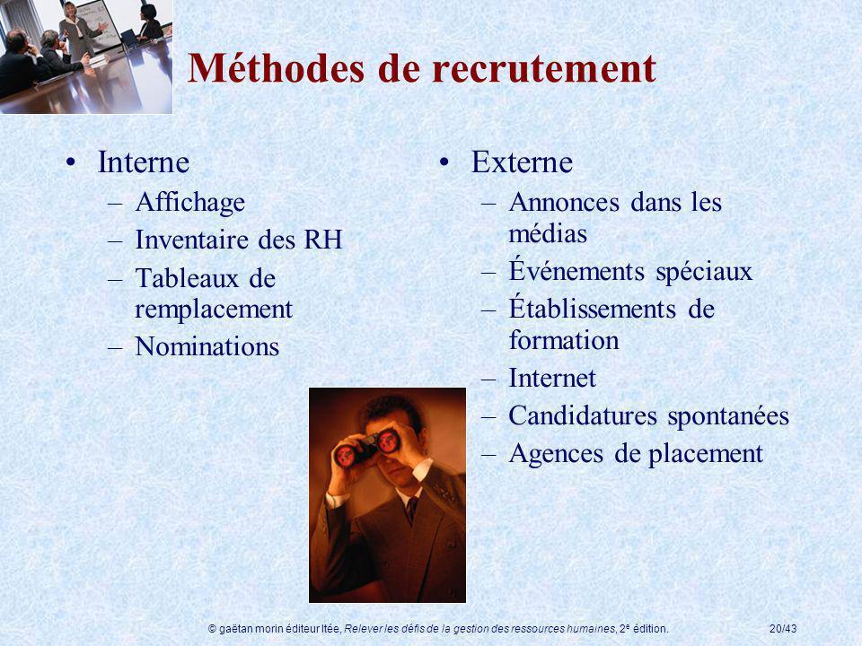 © gaëtan morin éditeur ltée, Relever les défis de la gestion des ressources humaines, 2 e édition.20/43 Méthodes de recrutement Interne –Affichage –In