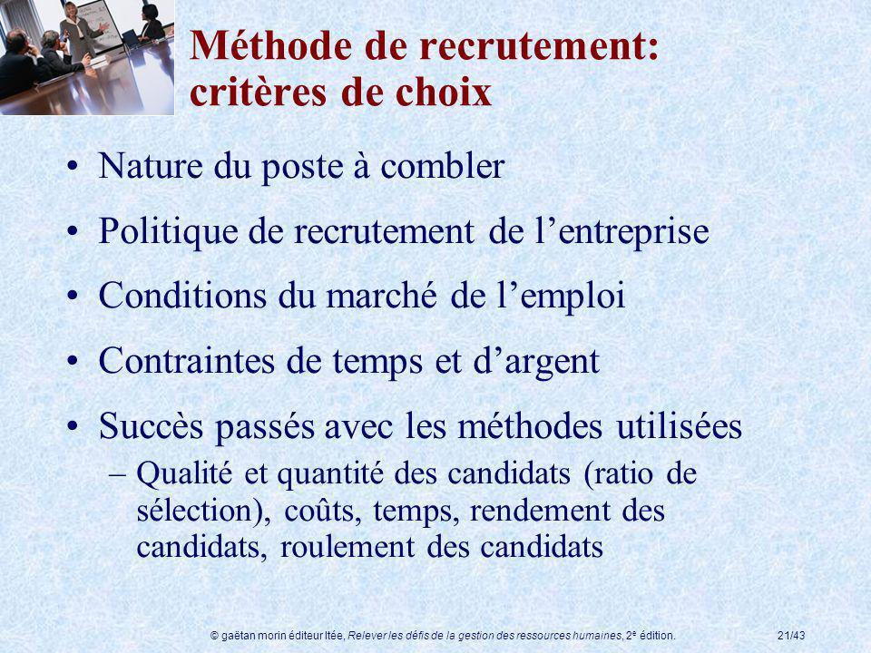 © gaëtan morin éditeur ltée, Relever les défis de la gestion des ressources humaines, 2 e édition.21/43 Méthode de recrutement: critères de choix Natu