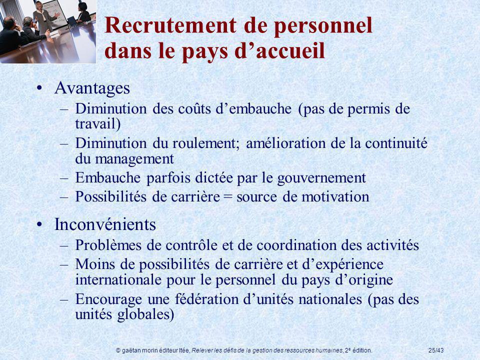 © gaëtan morin éditeur ltée, Relever les défis de la gestion des ressources humaines, 2 e édition.25/43 Recrutement de personnel dans le pays daccueil