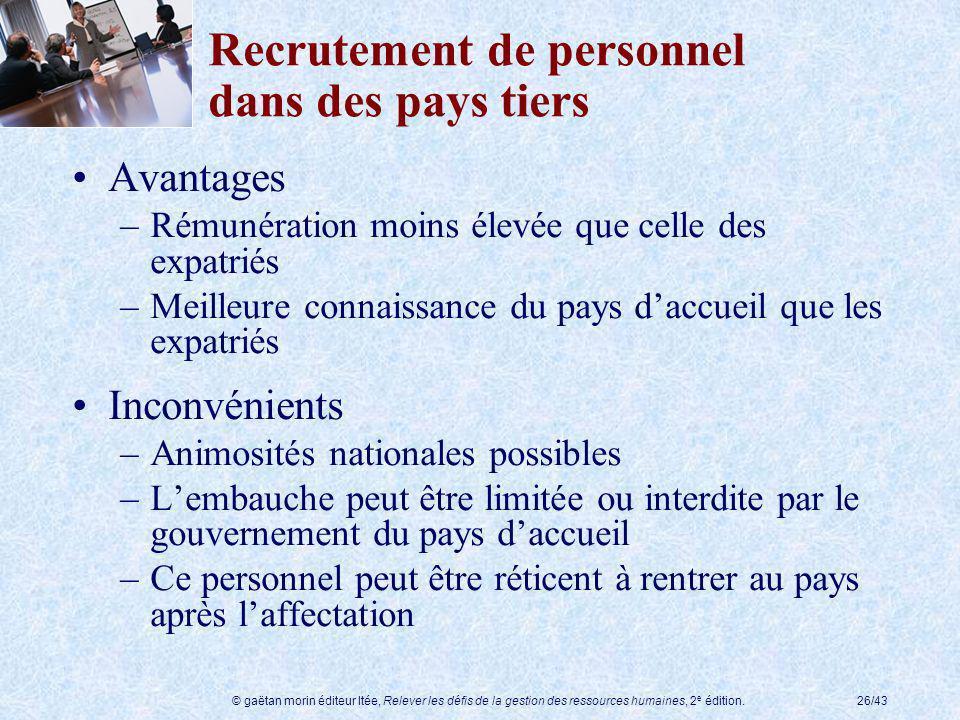 © gaëtan morin éditeur ltée, Relever les défis de la gestion des ressources humaines, 2 e édition.26/43 Recrutement de personnel dans des pays tiers A