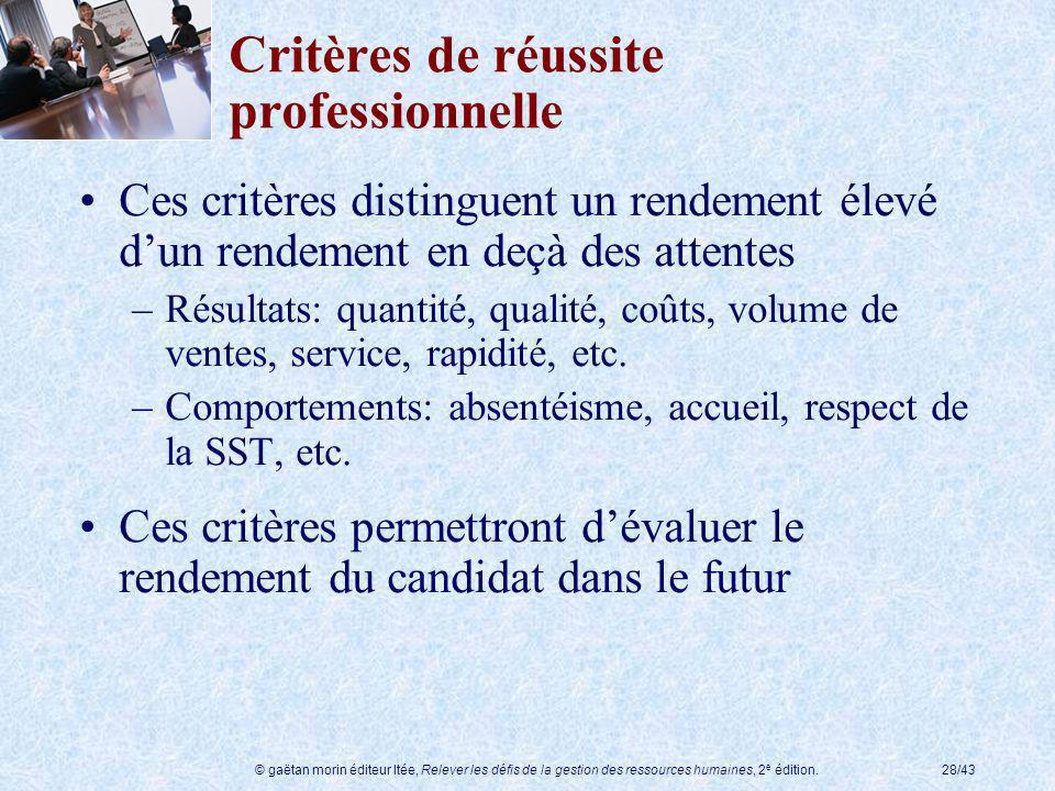 © gaëtan morin éditeur ltée, Relever les défis de la gestion des ressources humaines, 2 e édition.28/43 Critères de réussite professionnelle Ces critè
