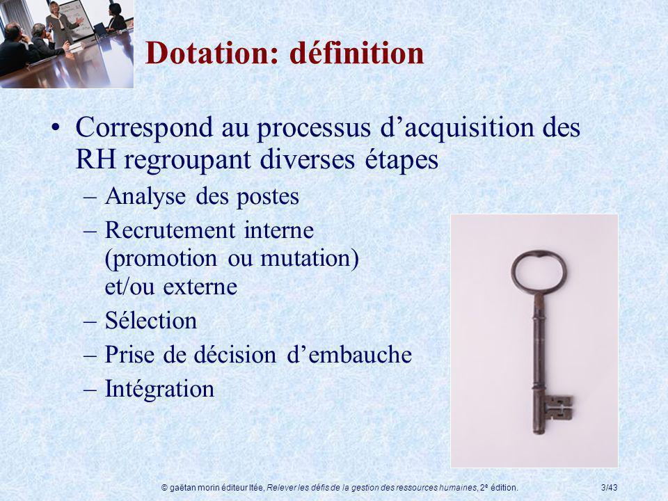 © gaëtan morin éditeur ltée, Relever les défis de la gestion des ressources humaines, 2 e édition.3/43 Dotation: définition Correspond au processus da