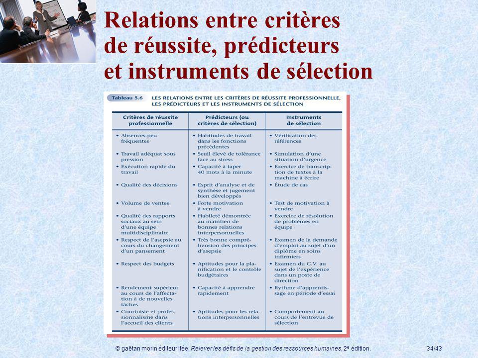 © gaëtan morin éditeur ltée, Relever les défis de la gestion des ressources humaines, 2 e édition.34/43 Relations entre critères de réussite, prédicte
