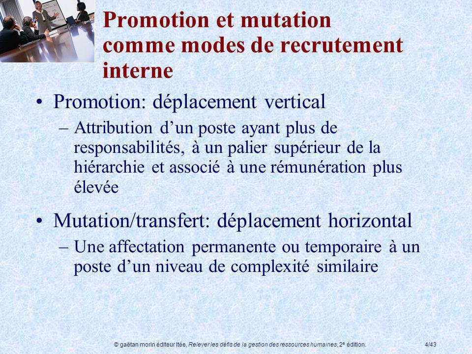 © gaëtan morin éditeur ltée, Relever les défis de la gestion des ressources humaines, 2 e édition.4/43 Promotion et mutation comme modes de recrutemen