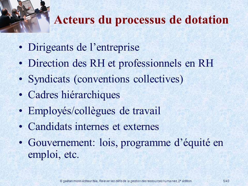 © gaëtan morin éditeur ltée, Relever les défis de la gestion des ressources humaines, 2 e édition.5/43 Acteurs du processus de dotation Dirigeants de