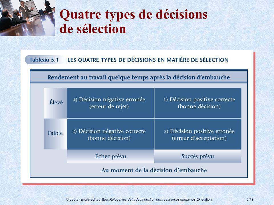 © gaëtan morin éditeur ltée, Relever les défis de la gestion des ressources humaines, 2 e édition.27/43 Comment procéder à une sélection efficace.