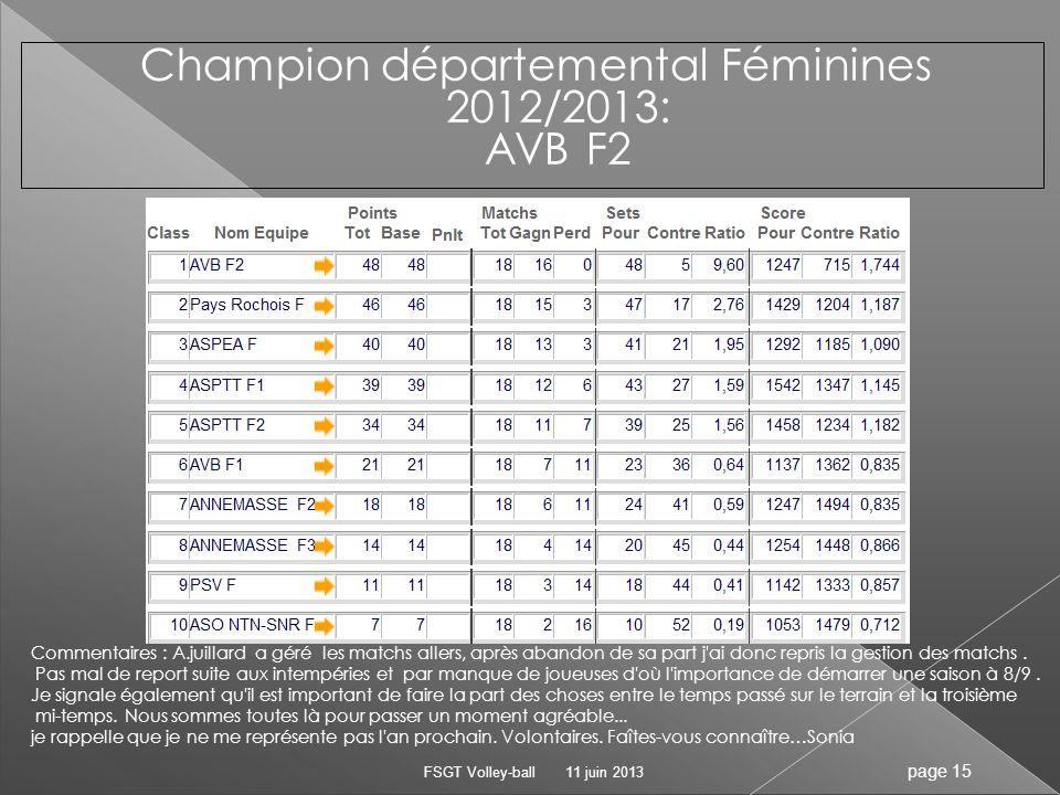 Champion départemental Féminines 2012/2013: AVB F2 11 juin 2013FSGT Volley-ball page 15 Commentaires : A.juillard a géré les matchs allers, après aban