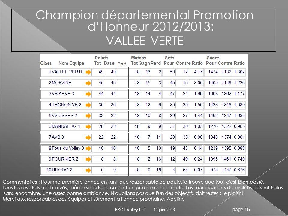 Champion départemental Promotion dHonneur 2012/2013: VALLEE VERTE 11 juin 2013FSGT Volley-ball page 16 Commentaires : Pour ma première année en tant q