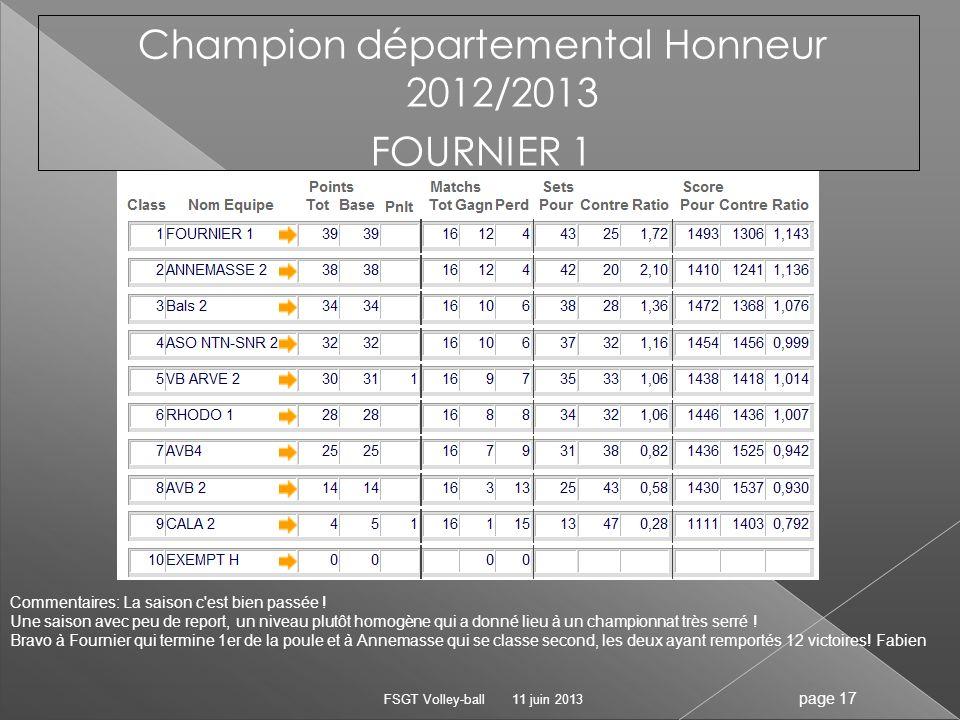 Champion départemental Honneur 2012/2013 FOURNIER 1 11 juin 2013FSGT Volley-ball page 17 Commentaires: La saison c'est bien passée ! Une saison avec p