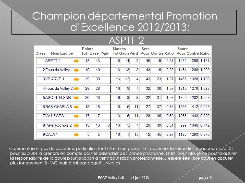 11 juin 2013 FSGT Volley-ball page 18 Champion départemental Promotion dExcellence 2012/2013: ASPTT 2 Commentaires: pas de problème particulier, tout