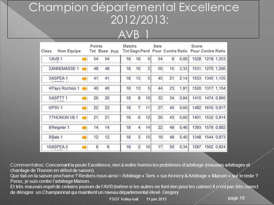 Champion départemental Excellence 2012/2013: AVB 1 11 juin 2013FSGT Volley-ball page 19 Commentaires: Concernant la poule Excellence, rien à redire ho