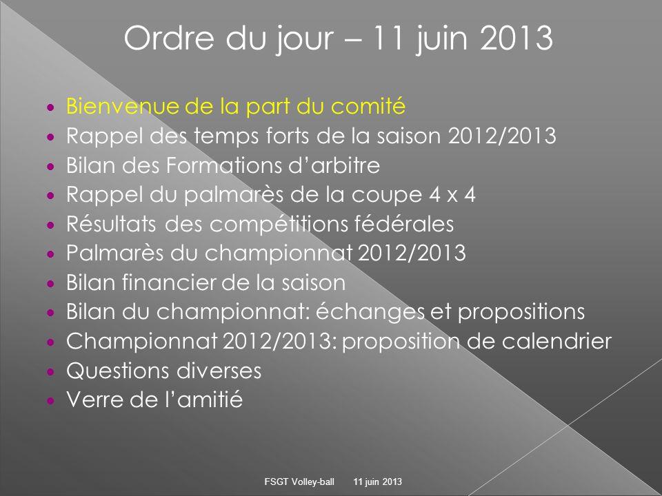 11 juin 2013FSGT Volley-ball page 3 COMMISSION 2010/2011Calendriers / ClassementArbitrage EXCELLENCEGrégory BOYER(ASPTT )Rodolphe SERRATRICE(AVB) PROMOTION DEXCELLENCENicolas Vauthier (VB-Usses)Véronique BURDET(BALS) HONNEUR Fabien Berranger (SNR)Sandrine Marzin (Rhodos) PROMOTION DHONNEURAdeline CHAVANNE(Fous du Volley)Bertrand EYMIN(AVB) FEMININES Françoise Forest (Pays Rochois) Sonia Sanchez (ASPTT) Coupe 4X4 Alexandre Julliard (PSV) Championnat ARBITRAGE (Formation et Commission)Gilles Moreau et Françoise Forest (Pays Rochois) PRESIDENTVéronique Burdet (BALS) La commission FSGT 74 Volley 2012/2013 vous souhaite la bienvenue
