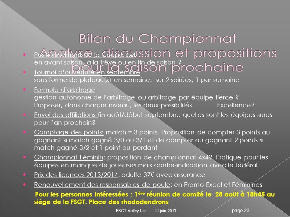 11 juin 2013 FSGT Volley-ball page 23 Positionnement de la Coupe 4x4 en avant saison, à la trêve ou en fin de saison ? Tournoi douverture en septembre