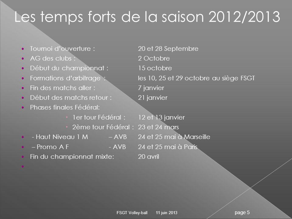 Tournoi douverture : 20 et 28 Septembre AG des clubs :2 Octobre Début du championnat :15 octobre Formations darbitrage :les 10, 25 et 29 octobre au si