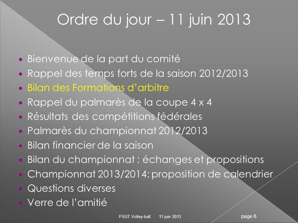 Champion départemental Honneur 2012/2013 FOURNIER 1 11 juin 2013FSGT Volley-ball page 17 Commentaires: La saison c est bien passée .