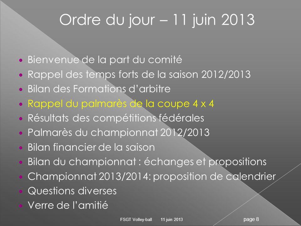 Coupe de Haute-Savoie 2012/2013 en 4x4 Rappel du palmarès 11 juin 2013FSGT Volley-ball page 9 Primavera : 14 équipes Vainqueur: ASPEA Challenge : 18 équipes Vainqueur: Balsanik (Bals) Masters : 20 équipes Vainqueur: LAvenir (ASPTT)