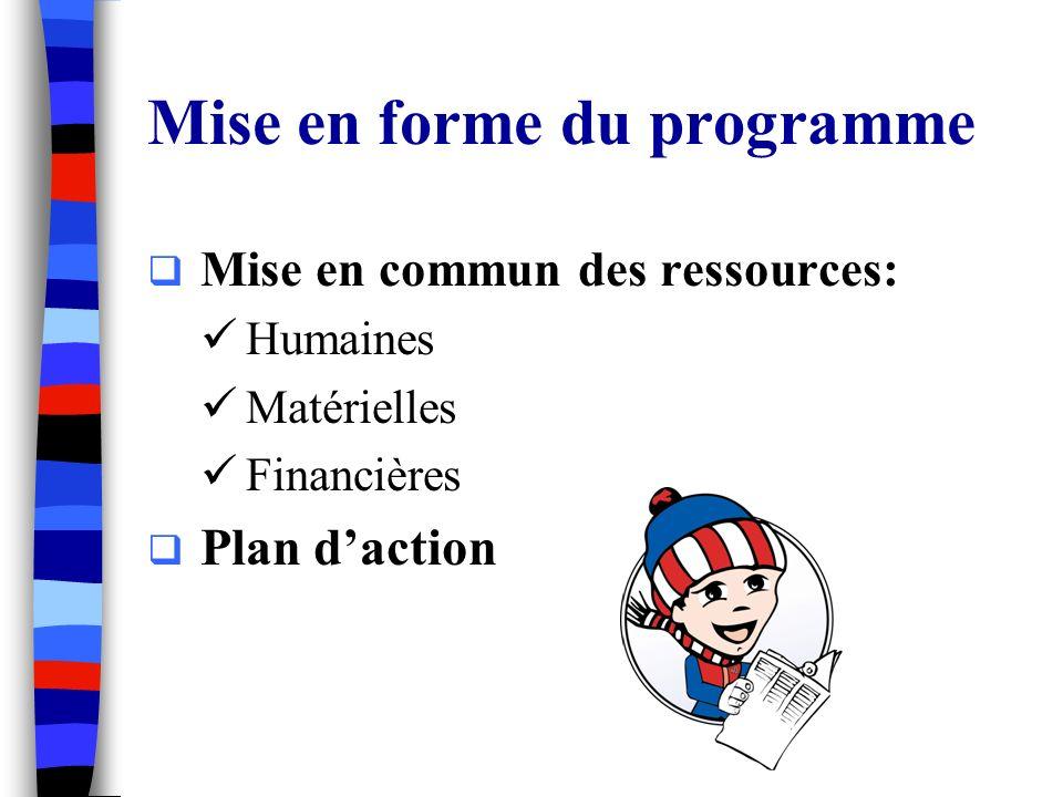 Mise en forme du programme Mise en commun des ressources: Humaines Matérielles Financières Plan daction