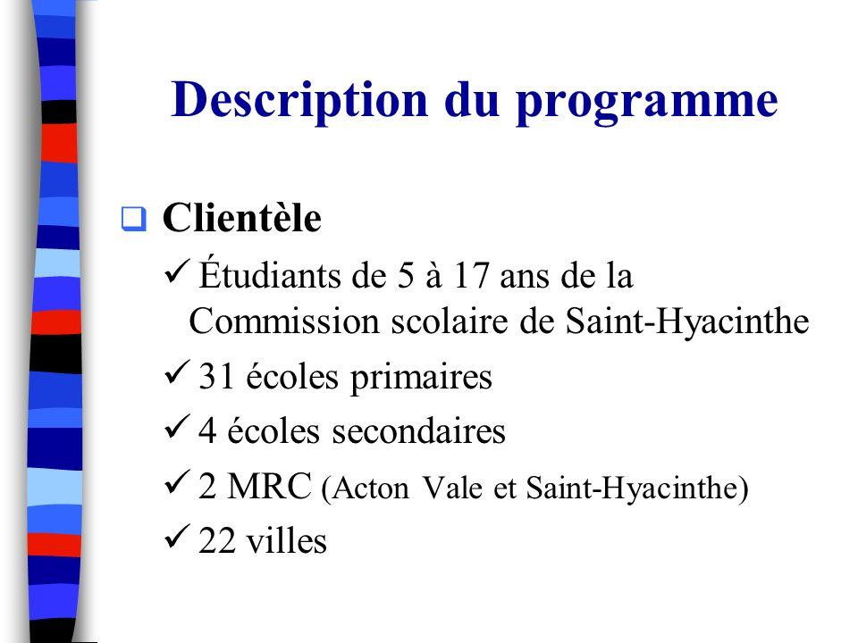 Description du programme Clientèle Étudiants de 5 à 17 ans de la Commission scolaire de Saint-Hyacinthe 31 écoles primaires 4 écoles secondaires 2 MRC (Acton Vale et Saint-Hyacinthe) 22 villes