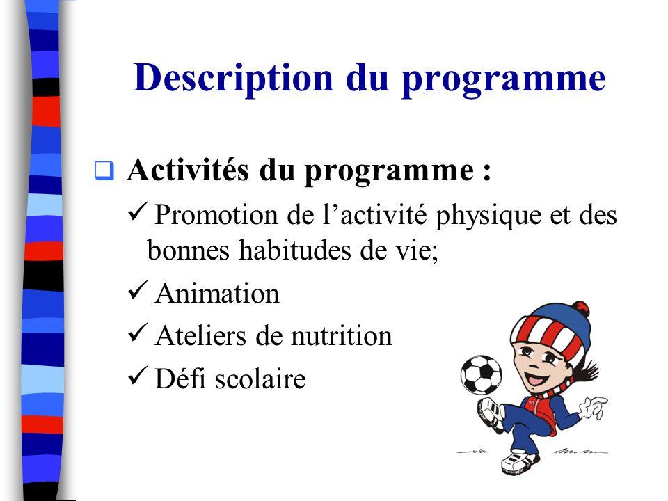 Description du programme Activités du programme : Promotion de lactivité physique et des bonnes habitudes de vie; Animation Ateliers de nutrition Défi scolaire