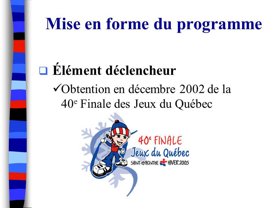 Mise en forme du programme Élément déclencheur Obtention en décembre 2002 de la 40 e Finale des Jeux du Québec