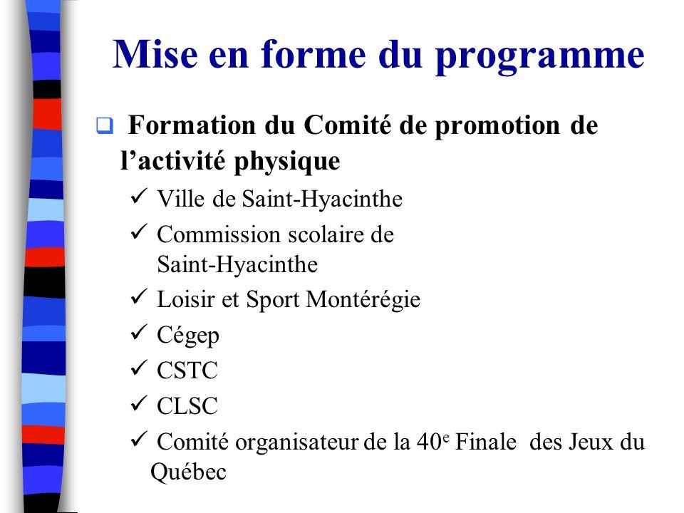 Mise en forme du programme Formation du Comité de promotion de lactivité physique Ville de Saint-Hyacinthe Commission scolaire de Saint-Hyacinthe Loisir et Sport Montérégie Cégep CSTC CLSC Comité organisateur de la 40 e Finale des Jeux du Québec