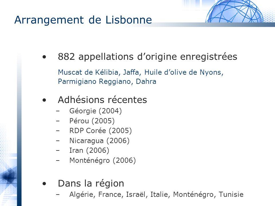 882 appellations dorigine enregistrées Muscat de Kélibia, Jaffa, Huile dolive de Nyons, Parmigiano Reggiano, Dahra Adhésions récentes –Géorgie (2004)