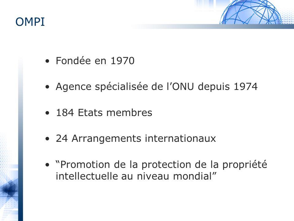 OMPI Fondée en 1970 Agence spécialisée de lONU depuis 1974 184 Etats membres 24 Arrangements internationaux Promotion de la protection de la propriété
