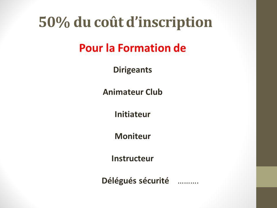 50% du coût dinscription Pour la Formation de Dirigeants Animateur Club Initiateur Moniteur Instructeur Délégués sécurité ……….