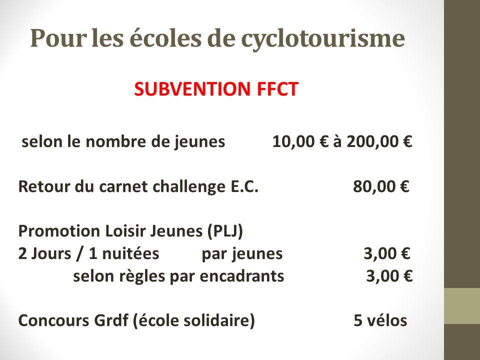 autres ressources Aide à projet Validation Comité Directeur avant le 15 avril Challenge de ligue des critériums (2 dotations Route et Vtt) 300,00 100,00 50,00 Ligue Rhône Alpes Divers : CNDS