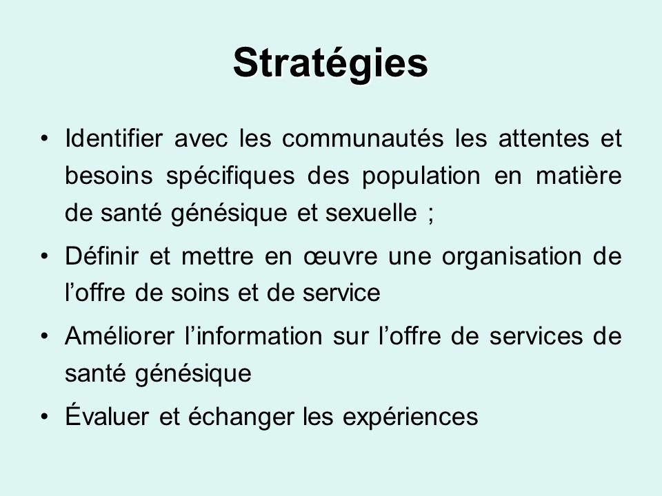 Stratégies Identifier avec les communautés les attentes et besoins spécifiques des population en matière de santé génésique et sexuelle ; Définir et m