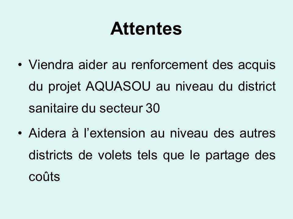 Attentes Viendra aider au renforcement des acquis du projet AQUASOU au niveau du district sanitaire du secteur 30 Aidera à lextension au niveau des au