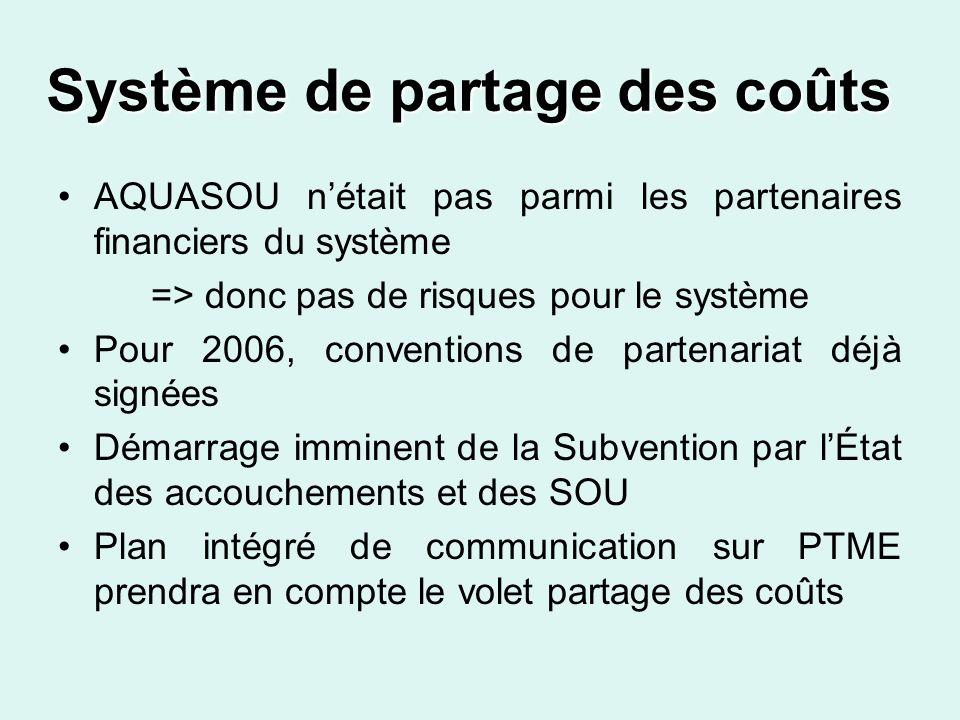 Système de partage des coûts AQUASOU nétait pas parmi les partenaires financiers du système => donc pas de risques pour le système Pour 2006, conventi