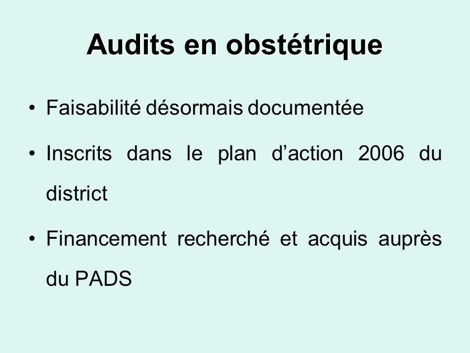 Audits en obstétrique Faisabilité désormais documentée Inscrits dans le plan daction 2006 du district Financement recherché et acquis auprès du PADS