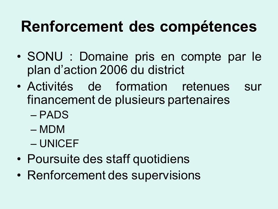 Renforcement des compétences SONU : Domaine pris en compte par le plan daction 2006 du district Activités de formation retenues sur financement de plu