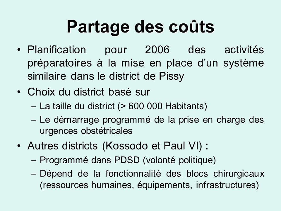 Promotion des SONU Priorités pour les trois autres districts Activités de promotion des SONU inscrites dans PDSD et Plans daction 2006 Démarrage de la prise en charge des urgences obstétricales au niveau du CMA de Pissy dici fin 2006