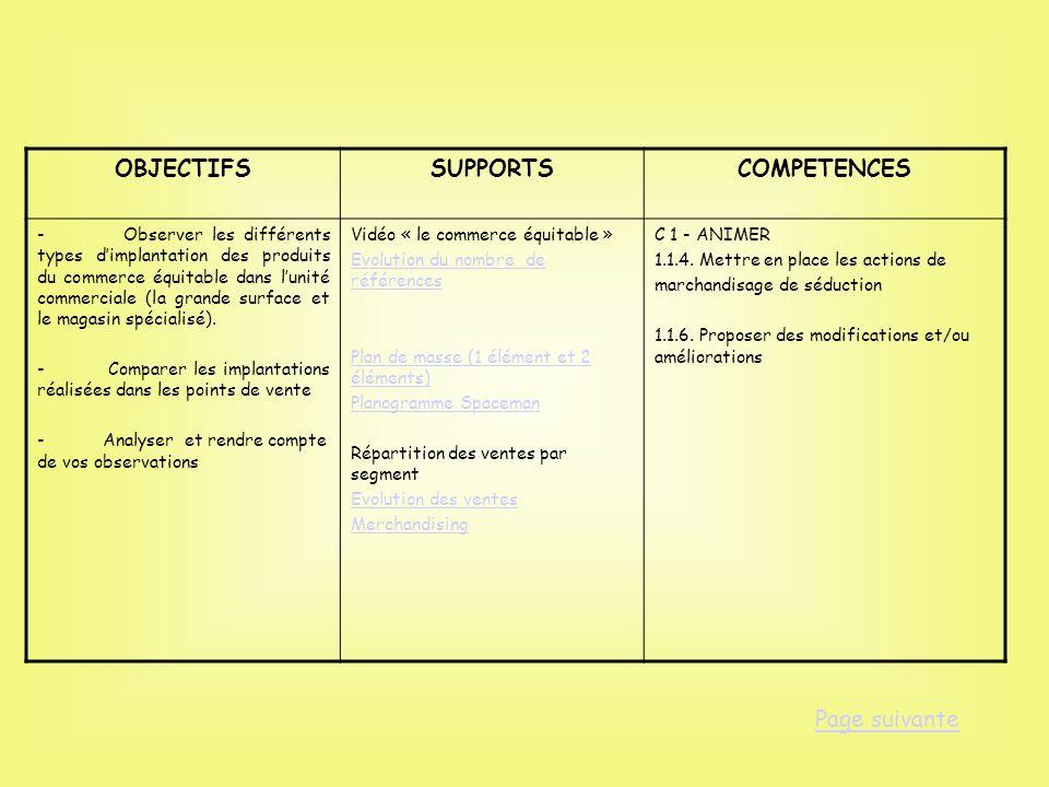 OBJECTIFSSUPPORTSCOMPETENCES - Observer les différents types dimplantation des produits du commerce équitable dans lunité commerciale (la grande surfa