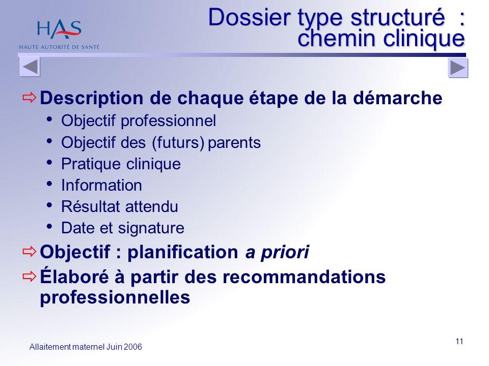 Allaitement maternel Juin 2006 11 Dossier type structuré : chemin clinique Description de chaque étape de la démarche Objectif professionnel Objectif