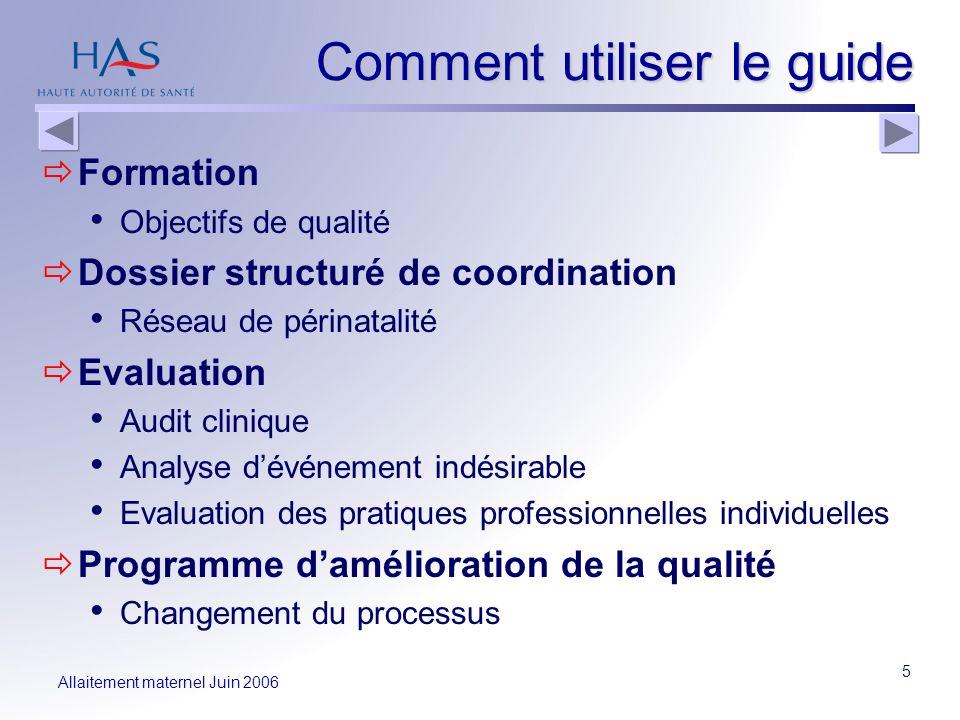 Allaitement maternel Juin 2006 5 Comment utiliser le guide Formation Objectifs de qualité Dossier structuré de coordination Réseau de périnatalité Eva