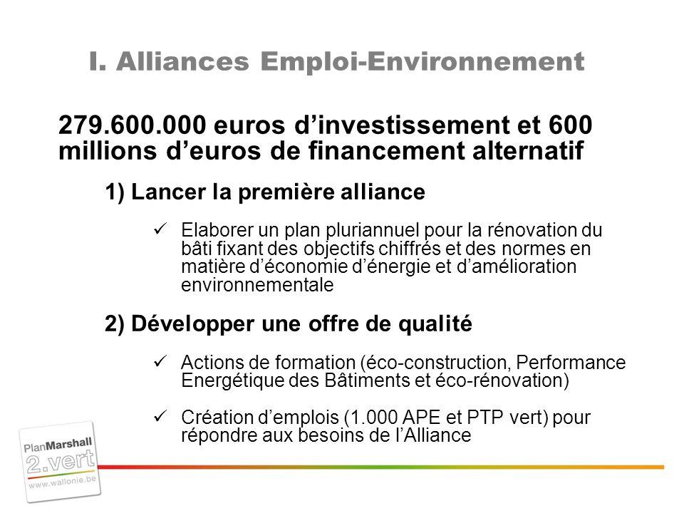I. Alliances Emploi-Environnement 279.600.000 euros dinvestissement et 600 millions deuros de financement alternatif 1) Lancer la première alliance El