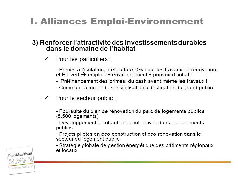 3) Renforcer lattractivité des investissements durables dans le domaine de lhabitat Pour les particuliers : - Primes à lisolation, prêts à taux 0% pour les travaux de rénovation, et HT vert emplois + environnement + pouvoir dachat .