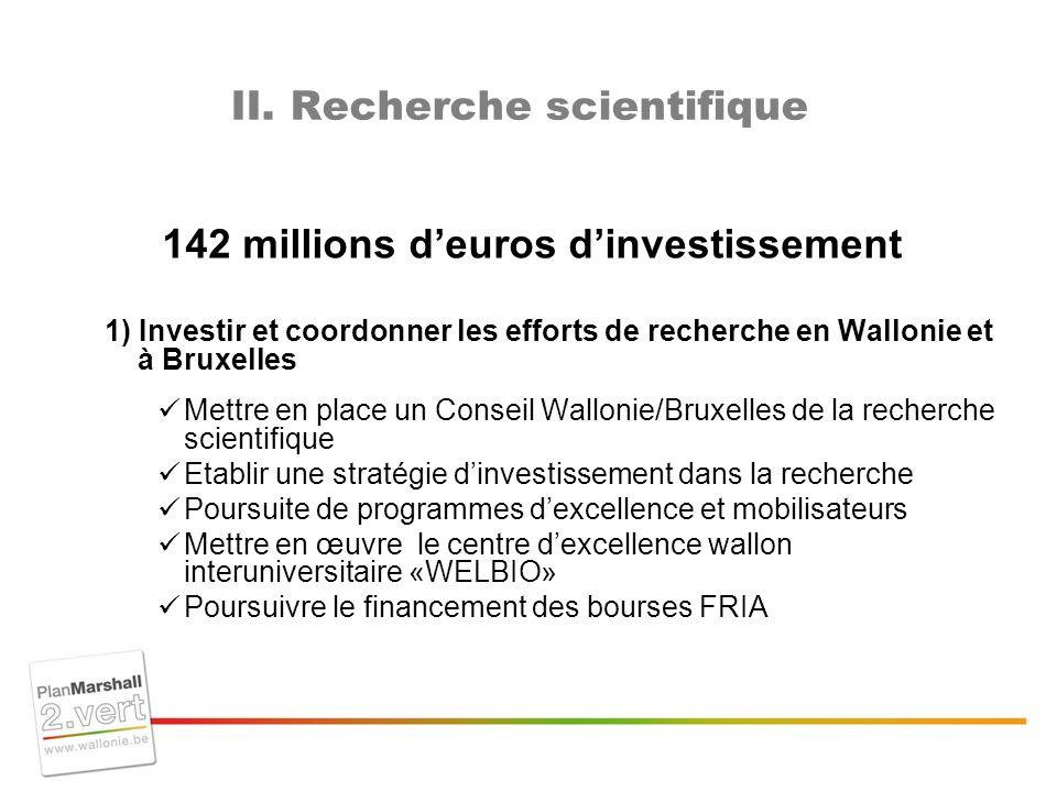 II. Recherche scientifique 142 millions deuros dinvestissement 1) Investir et coordonner les efforts de recherche en Wallonie et à Bruxelles Mettre en